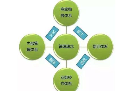连锁管理软件.png