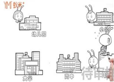 选择MG动画视频制作公司的注意事项