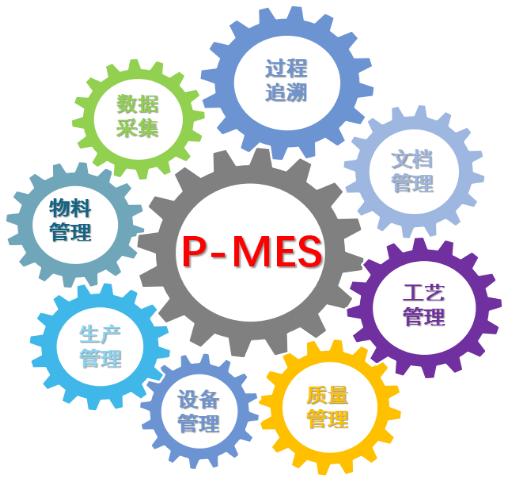 上海MES系统有哪些价值