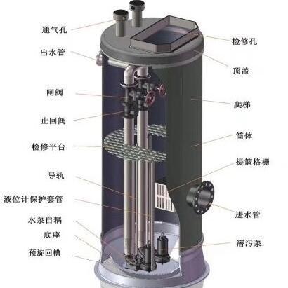 广州一体化泵站的特点有哪些