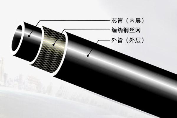 钢丝网骨架管批发商介绍:钢丝骨架网的主要特点