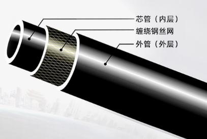 钢丝网骨架管批发公司介绍:钢丝网骨架管的特点