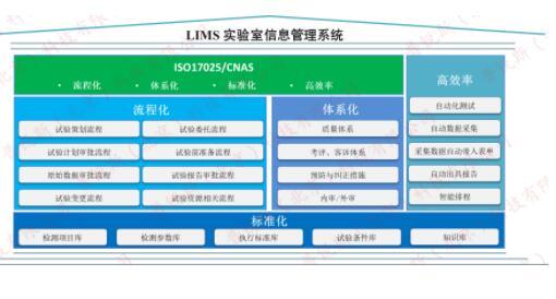 LIMS系统.jpg