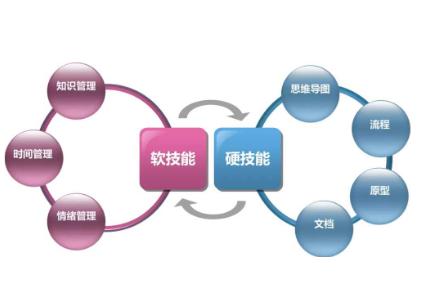 产品开发专业认证 1.png