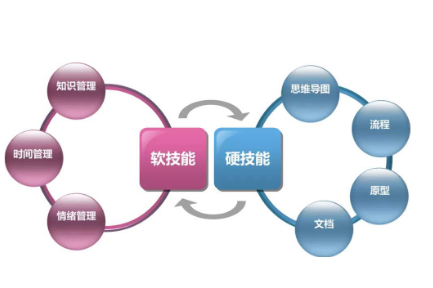 产品开发管理 3.png
