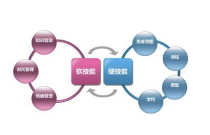 产品开发管理 2.jpg