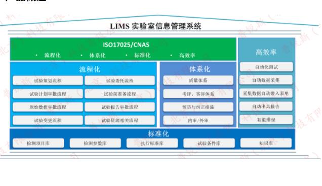 LIMS系统1.jpg