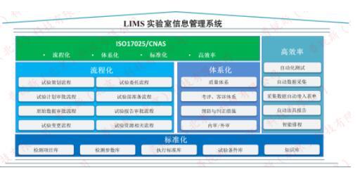 实验室信息管理系统2.jpg