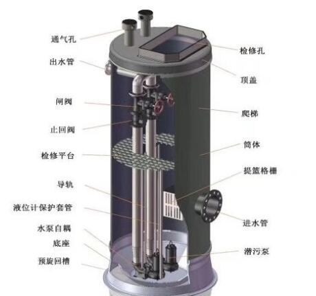 广州一体化泵站1.jpg
