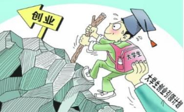 大学生创业贷款 3.png