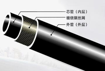PE电熔管件.png