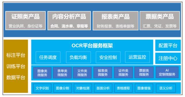 OCR平台1.jpg