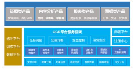 发票影像OCR识别 1.png