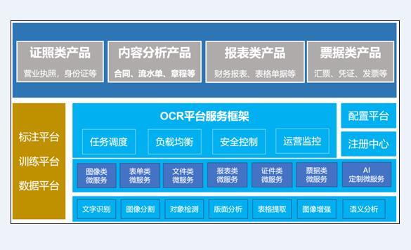 ORC平台11.jpg