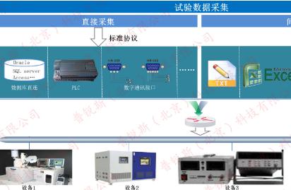 实验室信息管理系统.png