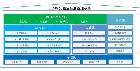 实验室信息管理系统 1.png