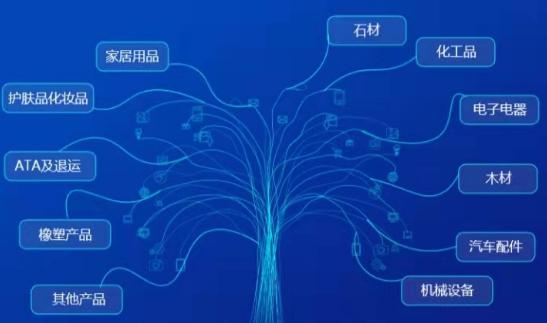 深圳进口清关.png